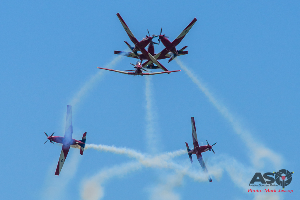 Heads Up : RAAF Roulettes at the RAAF Museum Point Cook.